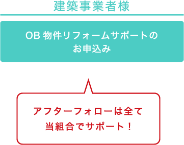 OB物件リフォームサポートのお申込み